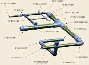 gaz-puls-action-ensemble-posiline